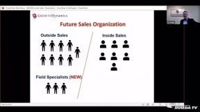 The Future…Building an Inside (Outbound) Sales Team