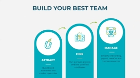 Recruiting, Hiring, and Managing Talent in a Post-Covid World